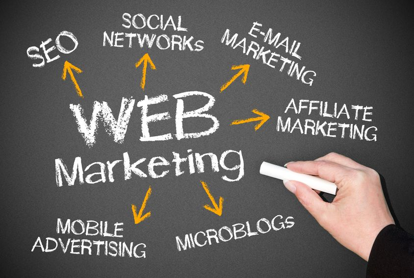iNteract Online Marketing Lessons